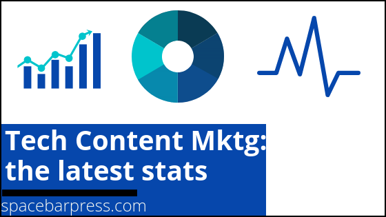 Tech content marketing stats for 2019 from CMI - spacebarpressDOTcom